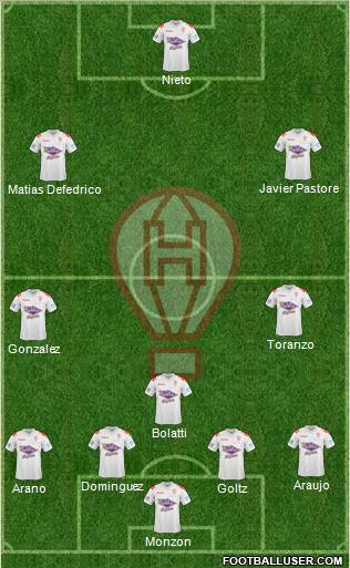 Huracán football formation