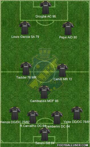 AIK 4-3-3 football formation