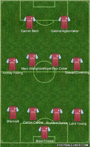 Aston Villa Create Football