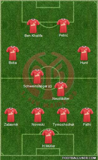 1.FSV Mainz 05 football formation