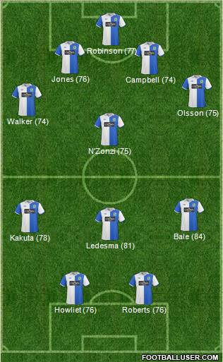 Blackburn Rovers football formation