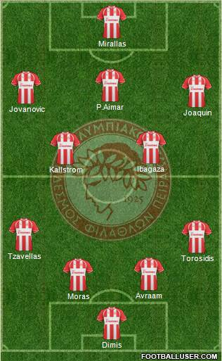 Olympiakos SF Piraeus football formation