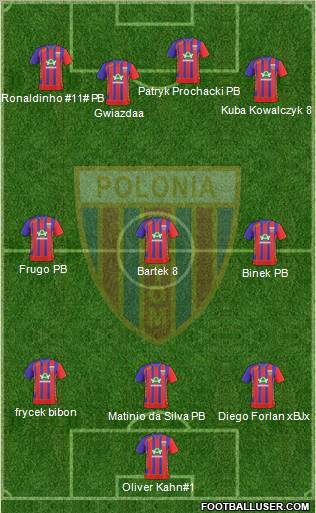 Polonia Bytom football formation