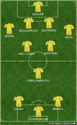 Ecuador football formation