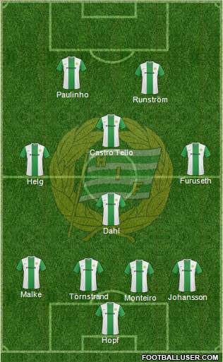 Hammarby IF football formation