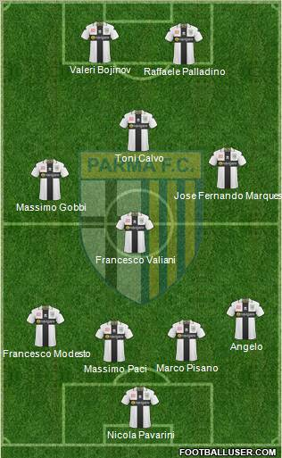 Parma 4-4-2 football formation