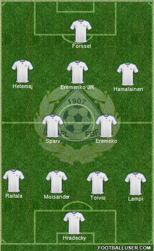 Finland football formation