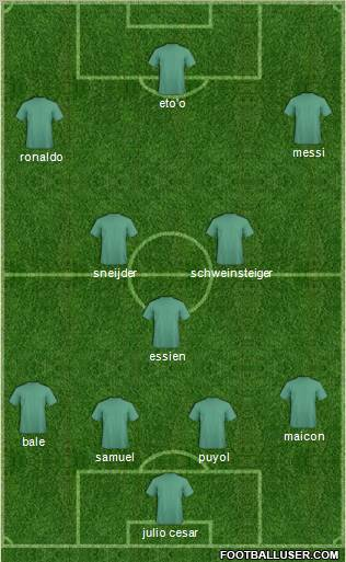 Dream Team football formation