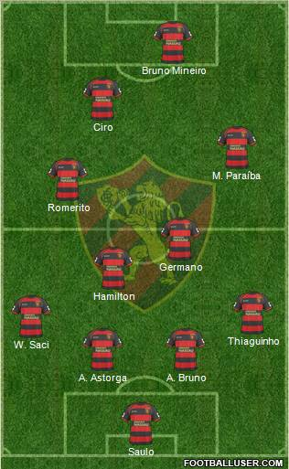 Sport C Recife football formation