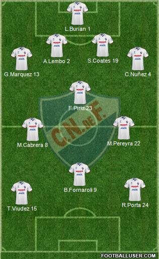 Club Nacional de Football 4-1-2-3 football formation