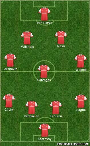 Arsenal London Aufstellung