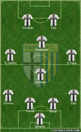Parma football formation