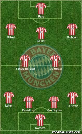 FC Bayern München (Germany) Football Formation