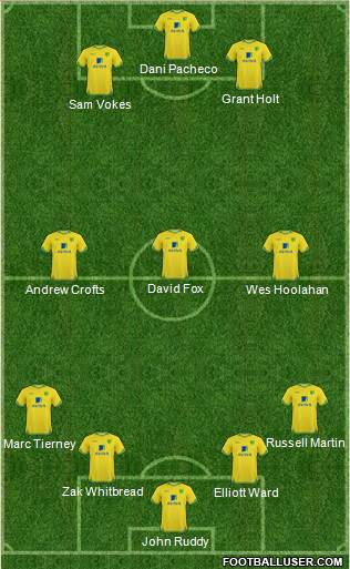 Norwich City 4-3-3 football formation