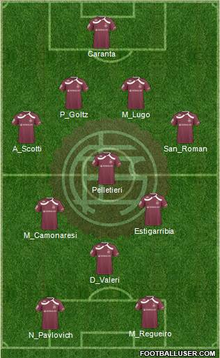 Lanús football formation