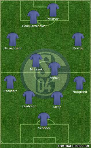 All germany football formations page 8647 for Koch schalke 04