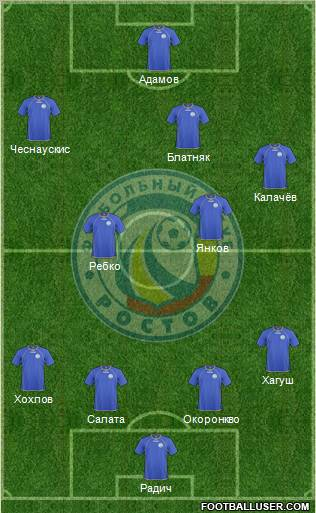 FC Rostov football formation
