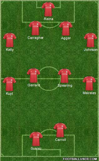 Liverpool football formation