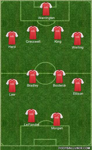 Rotherham United football formation