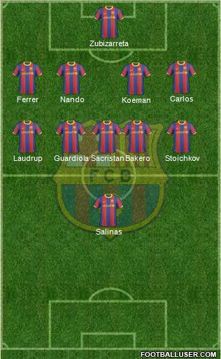 f c barcelona spain football formation by ilovefooty football formations