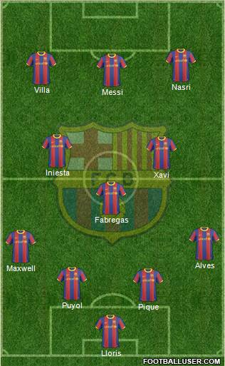 F C Barcelona Spain Football Formation By Muhdshazwan89