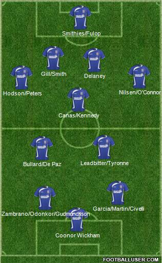 Ipswich Town 4-1-2-3 football formation