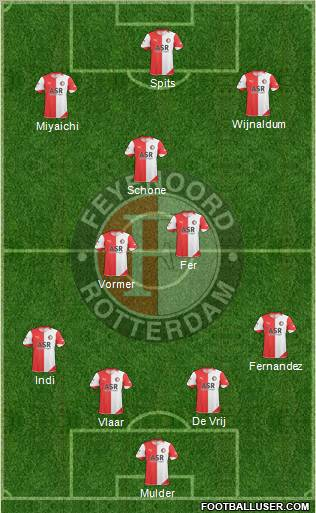 Feyenoord Holland Football Formation