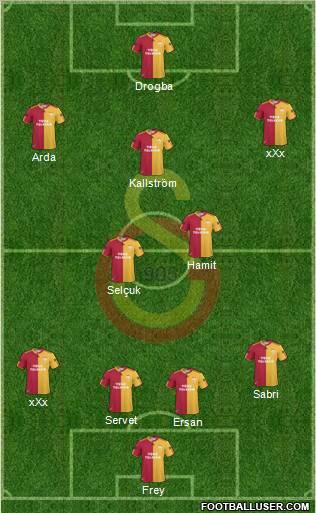 Ynt  2011 2012 Sezonu Galatasaray Transfer Dosyas