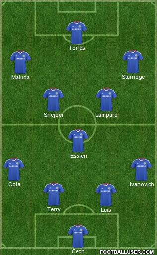 Chelsea football formation