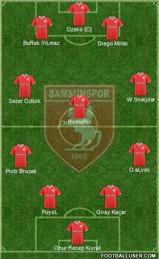 Samsunspor 4-3-3 football formation