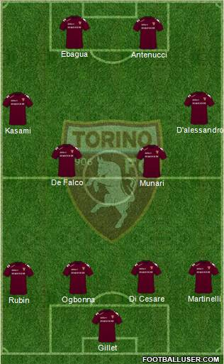 All italy football formations page 26147 for Munari torino