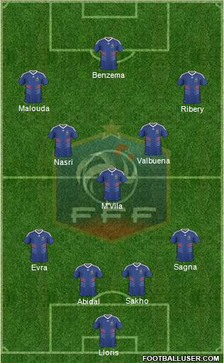 France National Teams Football Formation By Paradinha