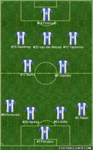 Hartlepool United 4-2-3-1 football formation