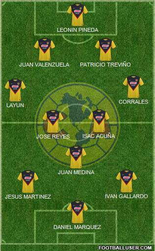 Club de Fútbol América football formation