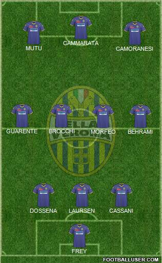 Hellas Verona 3-4-3 football formation