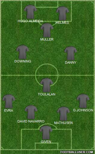Port Vale (England) Football Formation