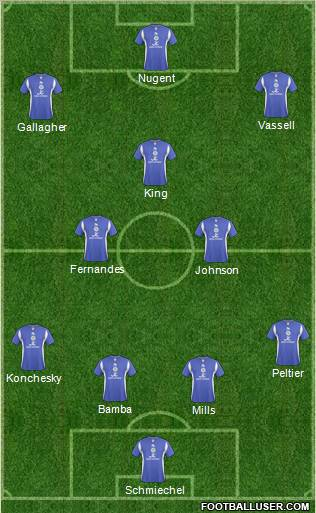 Leicester City 4-3-3 football formation