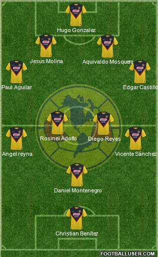 Club de Fútbol América 4-4-1-1 football formation