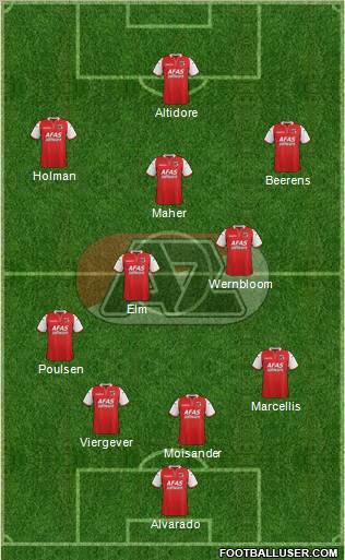 http://www.footballuser.com/formations/2011/09/226960_AZ_Alkmaar.jpg