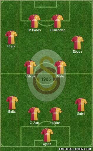 http://www.footballuser.com/formations/2011/09/234021_Galatasaray_SK.jpg