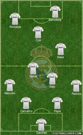 How to integrate Kaka into the lineup? - Page 2 235381_Real_Madrid_C_F_