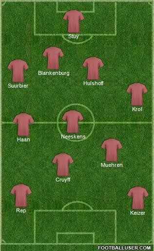 Image Result For Madrid Vs Ajax