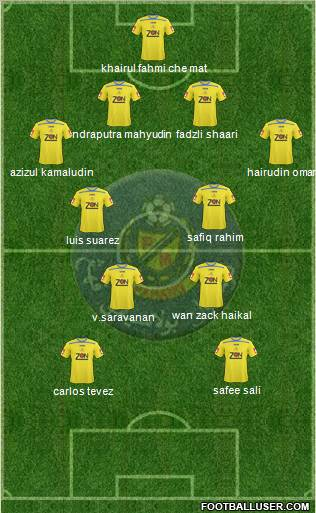 All Malaysia Football Formations - page 153