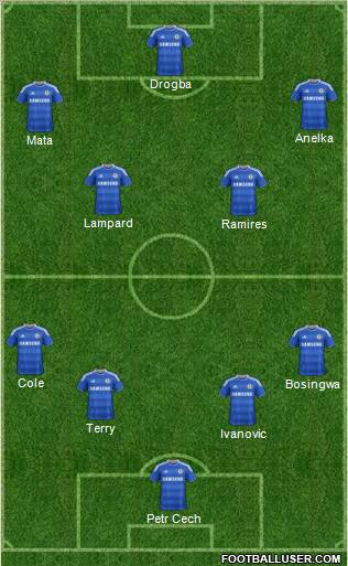 Bolton vs Chelsea - Starting Line up