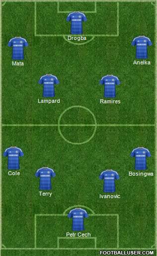Bolton vs Chelsea - Starting Line up