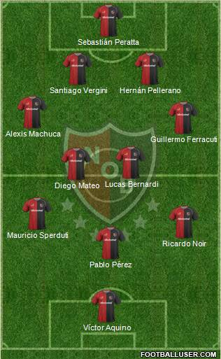 Newell's Old Boys (Argentina) Football Formation