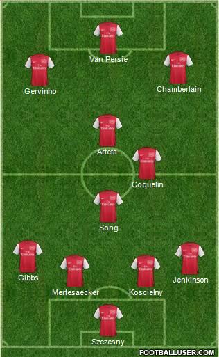 248428_Arsenal.jpg