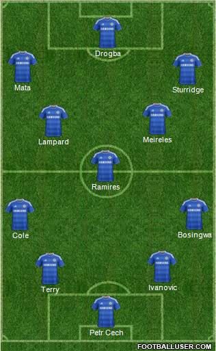 Chelsea vs Everton - Starting Line up