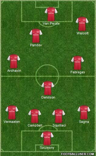 http://www.footballuser.com/formations/2011/10/249952_Arsenal.jpg