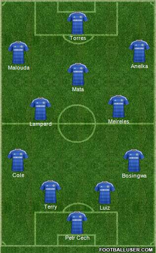 Chelsea vs Genk - Starting Line up